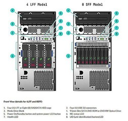HPE ProLiant ML30 Gen9 server (bez OS, bez HDD) E3-1220v6 (3.0G/4C/8M/2400) 8G noHDD B140i 4LFF-NHP