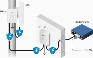 UBIQUITI ETH-SP - ethernetová přepěťová ochrana